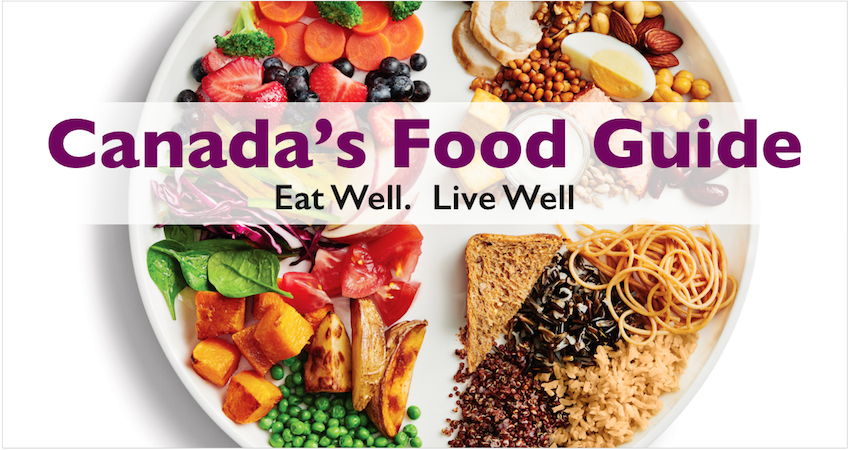Canada's Food Guide Photo - Eat Well. Live Well.