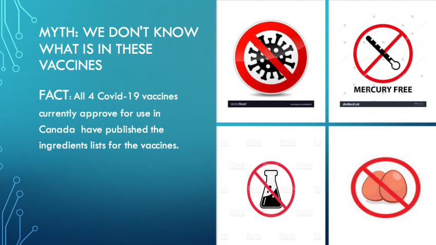 All 4 COVID-19 vaccines currently approved for use in Canada have published the ingredients lists for the vaccines.